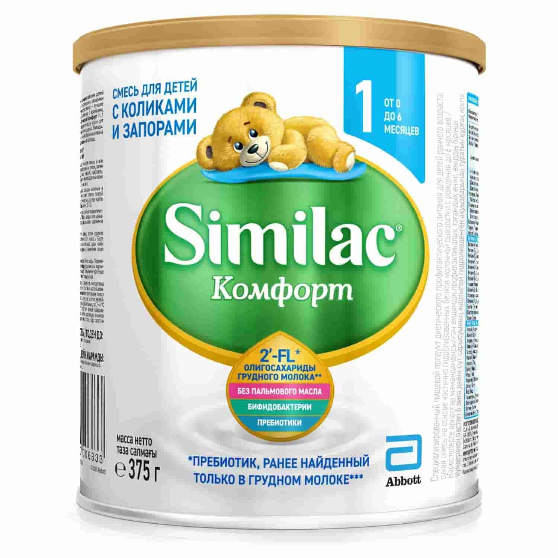 Снижение симптомов колик на 20% уже после 1 дня кормления Similac Комфорт — смесь для детей с коликами и запорами с олигосахаридами грудного молока 2'-FL2 — уникальным ингредиентом, который ранее был обнаружен3 только в грудном молоке. Новый олигосахарид грудного молока 2'-FL — еще один компонент подтвержденного исследованиями комплекса Similac для комфортного пищеварения и укрепления иммунитета. Similac Комфорт содержит олигосахариды 2'-FL, которые стимулируют рост полезных бактерий в кишечнике, защищают организм ребенка от инфекций и способствуют укреплению иммунитета. Частично гидролизованный сывороточный белок легко переваривается и способствует уменьшению колик и запоров. Бифидобактерии B.lactis — эффективный и хорошо изученный пробиотик, помогающий развитию здоровой микрофлоры кишечника и поддержанию здоровья пищеварительной системы. Пребиотики FOS являются пищей для полезной микрофлоры кишечника, способствуют мягкому стулу. Нуклеотиды — строительный материал для ДНК всех клеток организма. Отсутствие пальмового масла способствует уменьшению запоров и более высокому усвоению кальция.